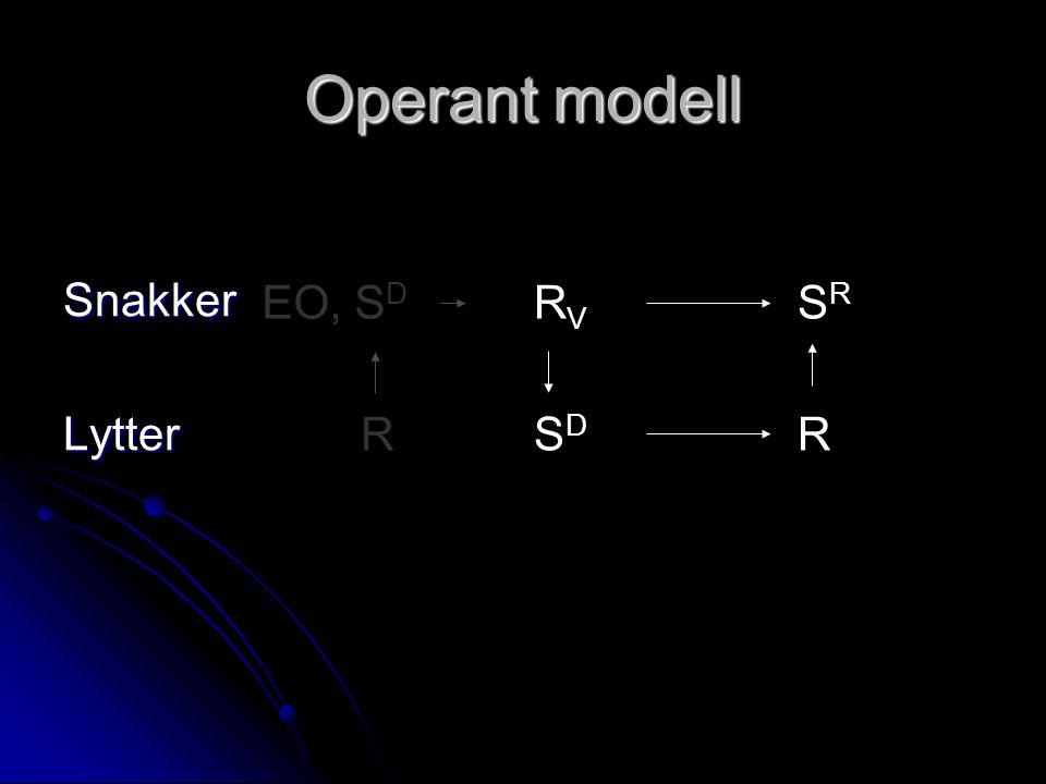 Operant modell RVRV SnakkerLytter SRSR R EO, S D RSDSD