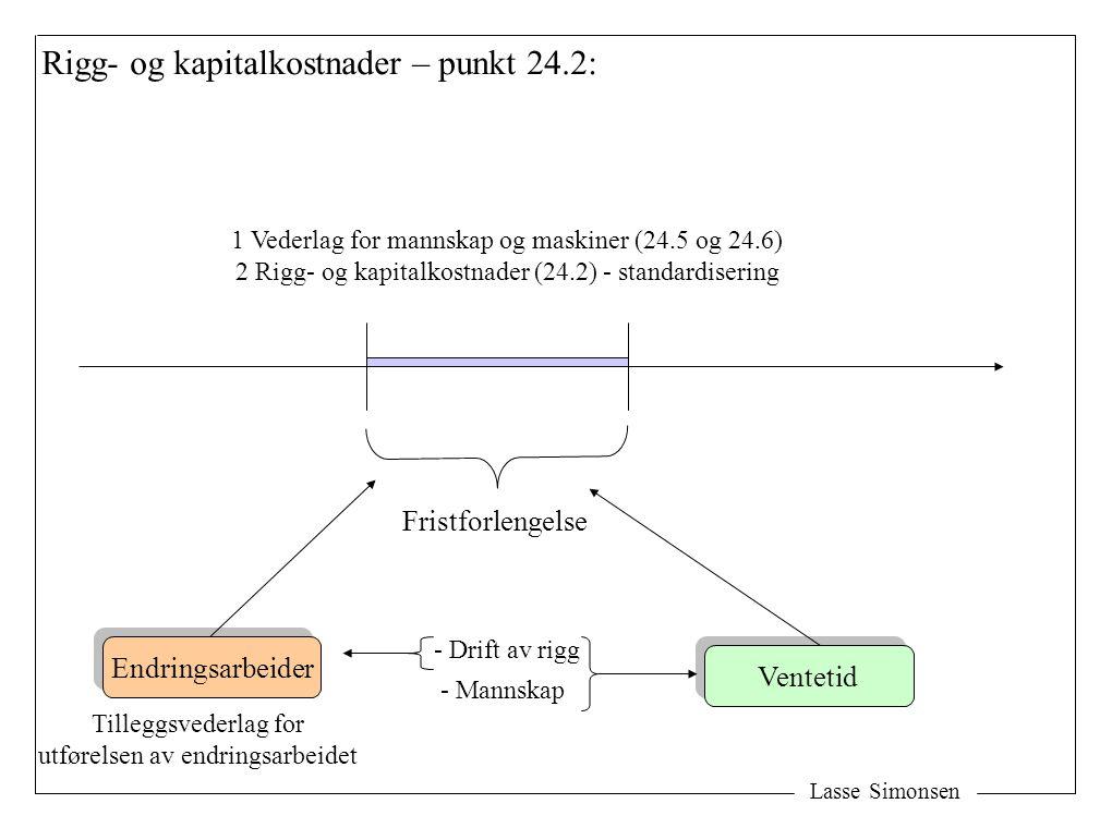 Lasse Simonsen Endringsarbeider Ventetid Fristforlengelse Tilleggsvederlag for utførelsen av endringsarbeidet Rigg- og kapitalkostnader – punkt 24.2: 1 Vederlag for mannskap og maskiner (24.5 og 24.6) 2 Rigg- og kapitalkostnader (24.2) - standardisering - Drift av rigg - Mannskap