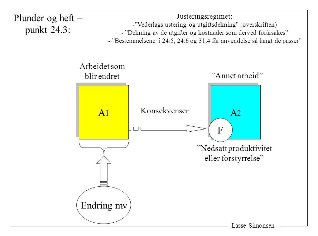 """Lasse Simonsen Plunder og heft – punkt 24.3: A1A1 A1A1 A2A2 A2A2 Endring mv F Konsekvenser """"Annet arbeid"""" Arbeidet som blir endret """"Nedsatt produktivi"""
