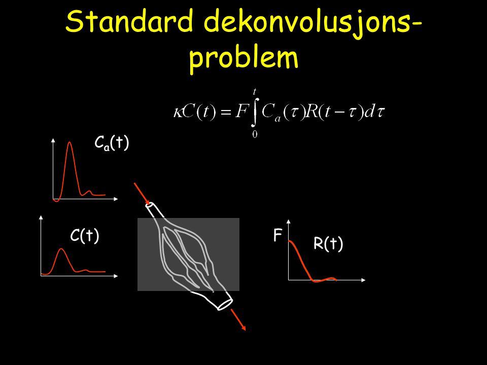Standard dekonvolusjons- problem C a (t) C(t) R(t) F