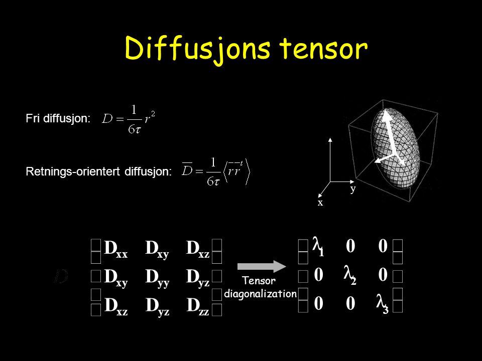 Diffusjons tensor x y Fri diffusjon: Retnings-orientert diffusjon:           zzyzxz yzyyxy xzxyxx DDD DDD DDD Tensor diagonalization    