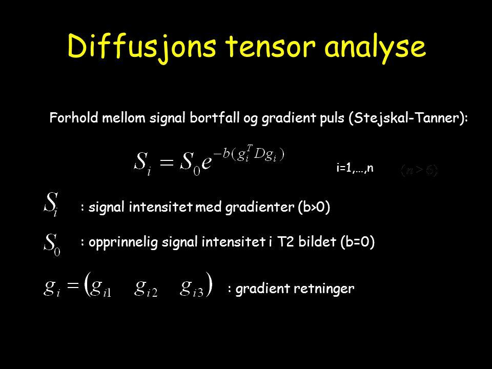 Diffusjons tensor analyse i=1,…,n : signal intensitet med gradienter (b>0) : opprinnelig signal intensitet i T2 bildet (b=0) : gradient retninger Forh