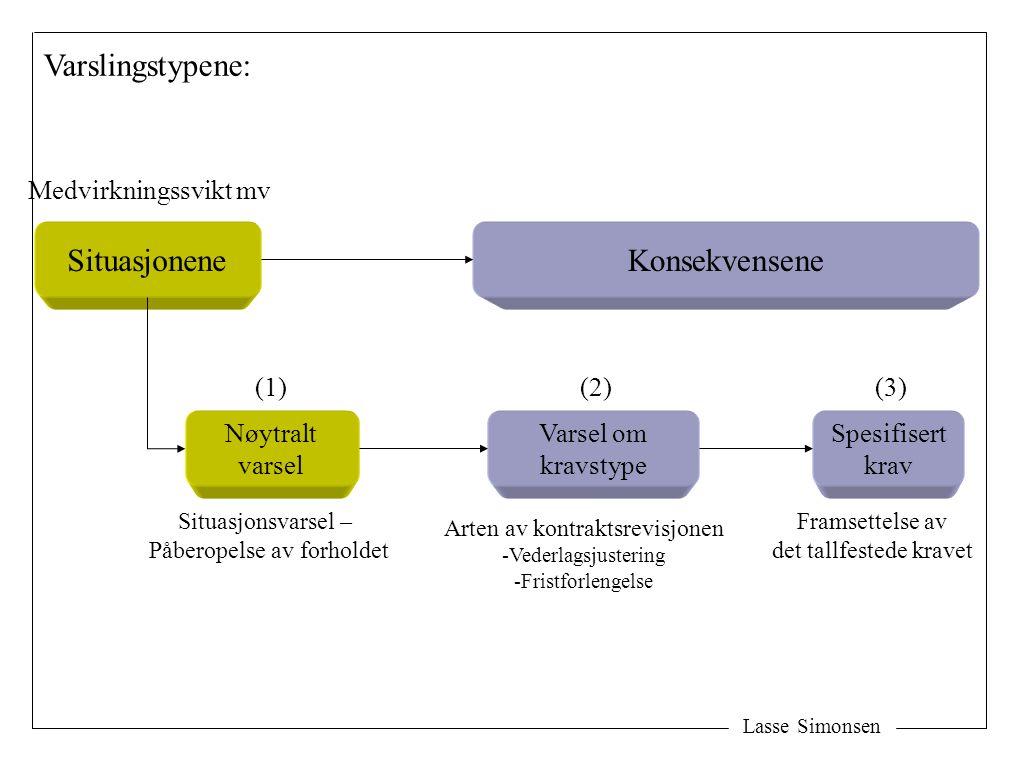 Lasse Simonsen Nøytralt varsel SituasjoneneKonsekvensene Varsel om kravstype Spesifisert krav Situasjonsvarsel – Påberopelse av forholdet Arten av kon