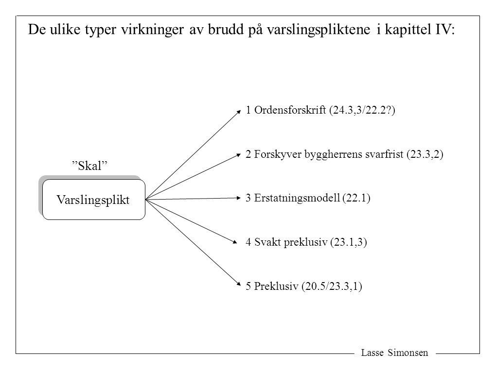 Lasse Simonsen Varslingsplikt 1 Ordensforskrift (24.3,3/22.2?) 2 Forskyver byggherrens svarfrist (23.3,2) 3 Erstatningsmodell (22.1) 4 Svakt preklusiv