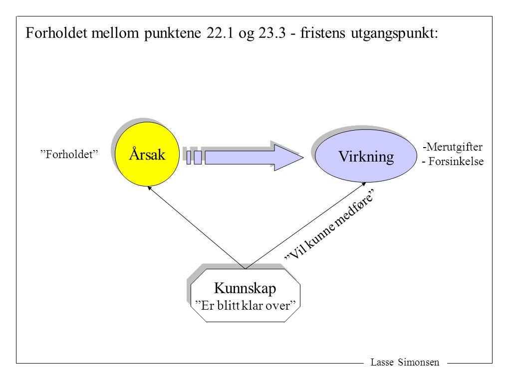 """Lasse Simonsen Årsak Virkning Forholdet mellom punktene 22.1 og 23.3 - fristens utgangspunkt: """"Vil kunne medføre"""" Kunnskap """"Er blitt klar over"""" Kunnsk"""