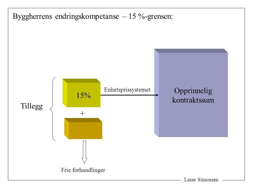 Lasse Simonsen Byggherrens endringskompetanse – 15 %-grensen: Opprinnelig kontraktssum 15% Tillegg + Enhetsprissystemet Frie forhandlinger