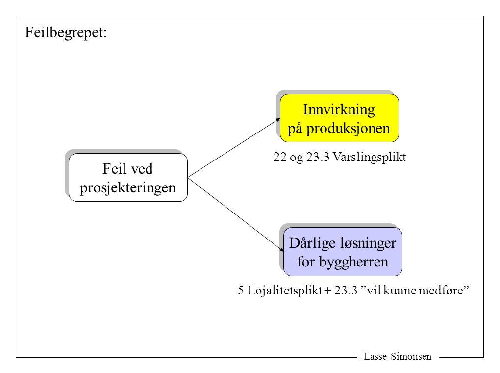Lasse Simonsen Feilbegrepet: Feil ved prosjekteringen Feil ved prosjekteringen Innvirkning på produksjonen Innvirkning på produksjonen Dårlige løsning