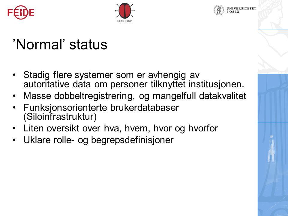 'Normal' status Stadig flere systemer som er avhengig av autoritative data om personer tilknyttet institusjonen. Masse dobbeltregistrering, og mangelf