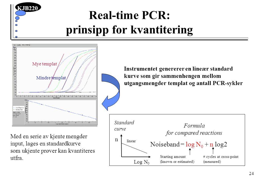 KJB220 24 Real-time PCR: prinsipp for kvantitering Med en serie av kjente mengder input, lages en standardkurve som ukjente prøver kan kvantiteres utf