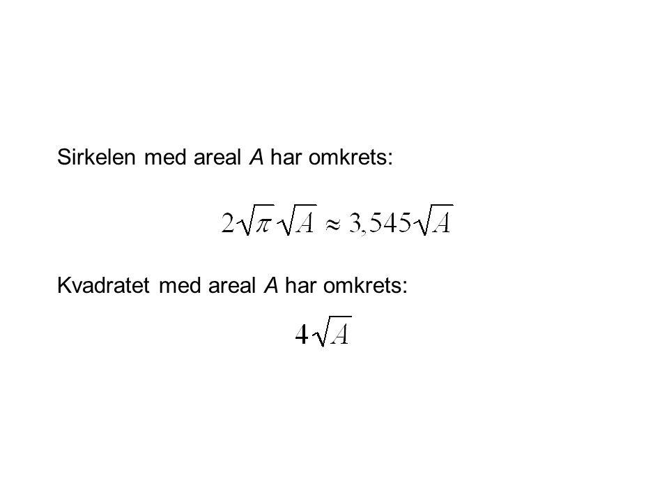 Sirkelen med areal A har omkrets: Kvadratet med areal A har omkrets: