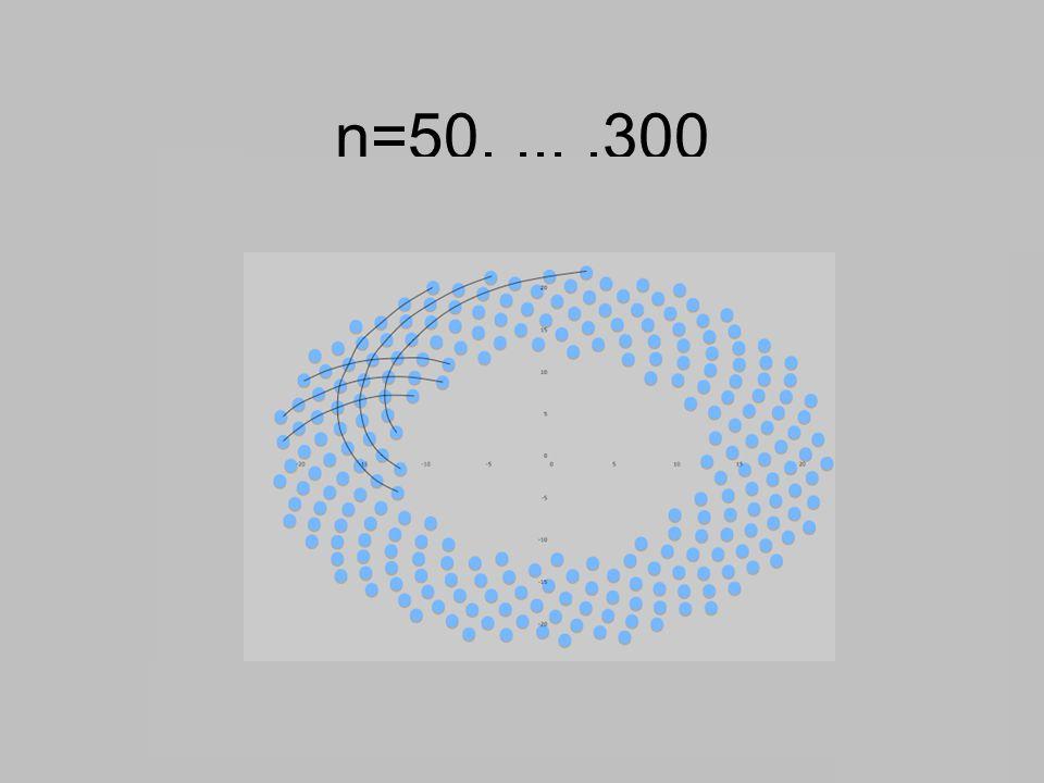 n=50,...,300