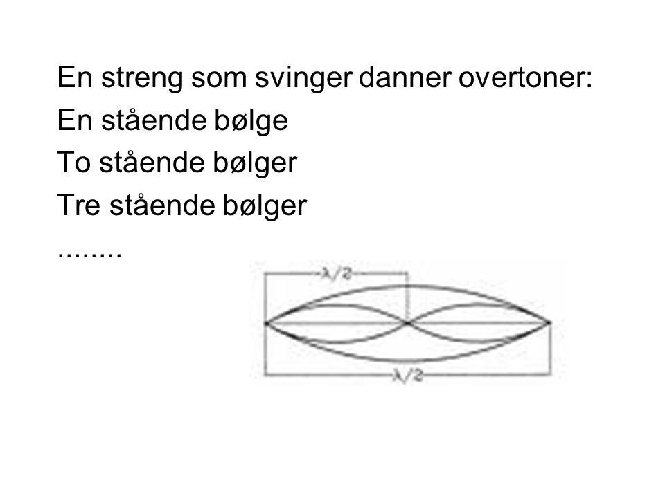 En streng som svinger danner overtoner: En stående bølge To stående bølger Tre stående bølger........