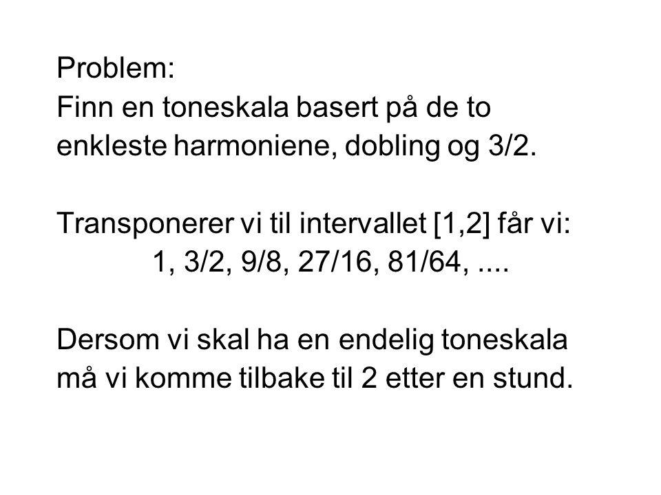 Problem: Finn en toneskala basert på de to enkleste harmoniene, dobling og 3/2. Transponerer vi til intervallet [1,2] får vi: 1, 3/2, 9/8, 27/16, 81/6