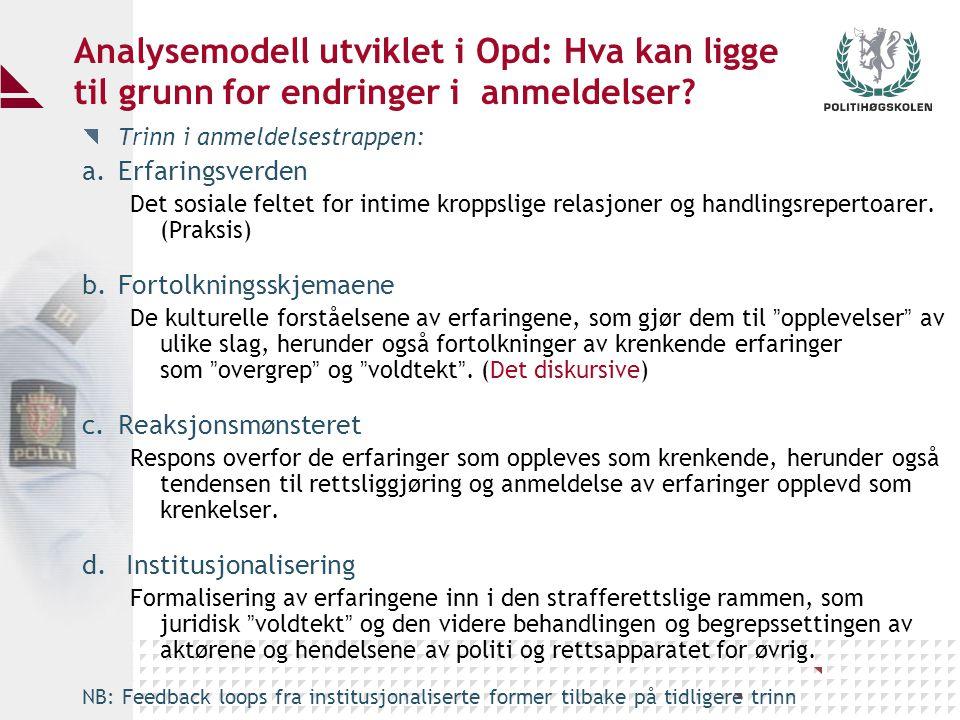 Analysemodell utviklet i Opd: Hva kan ligge til grunn for endringer i anmeldelser? Trinn i anmeldelsestrappen: a.Erfaringsverden Det sosiale feltet fo