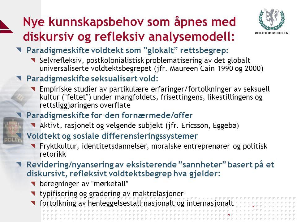 "Nye kunnskapsbehov som åpnes med diskursiv og refleksiv analysemodell: Paradigmeskifte voldtekt som "" glokalt "" rettsbegrep: Selvrefleksiv, postkoloni"
