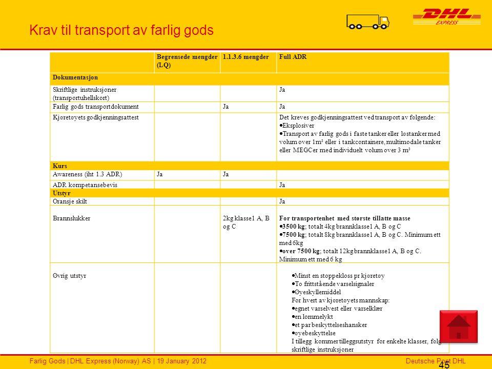 Deutsche Post DHLFarlig Gods | DHL Express (Norway) AS | 19 January 2012 Krav til transport av farlig gods 45 Begrensede mengder (LQ) 1.1.3.6 mengderF