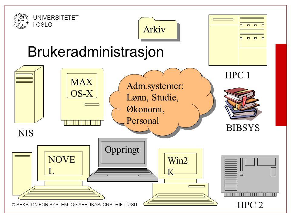 © SEKSJON FOR SYSTEM- OG APPLIKASJONSDRIFT, USIT UNIVERSITETET I OSLO Brukeradministrasjon NIS HPC 1 HPC 2 NOVE L Win2 K MAX OS-X Oppringt BIBSYS Arkiv Adm.systemer: Lønn, Studie, Økonomi, Personal Adm.systemer: Lønn, Studie, Økonomi, Personal