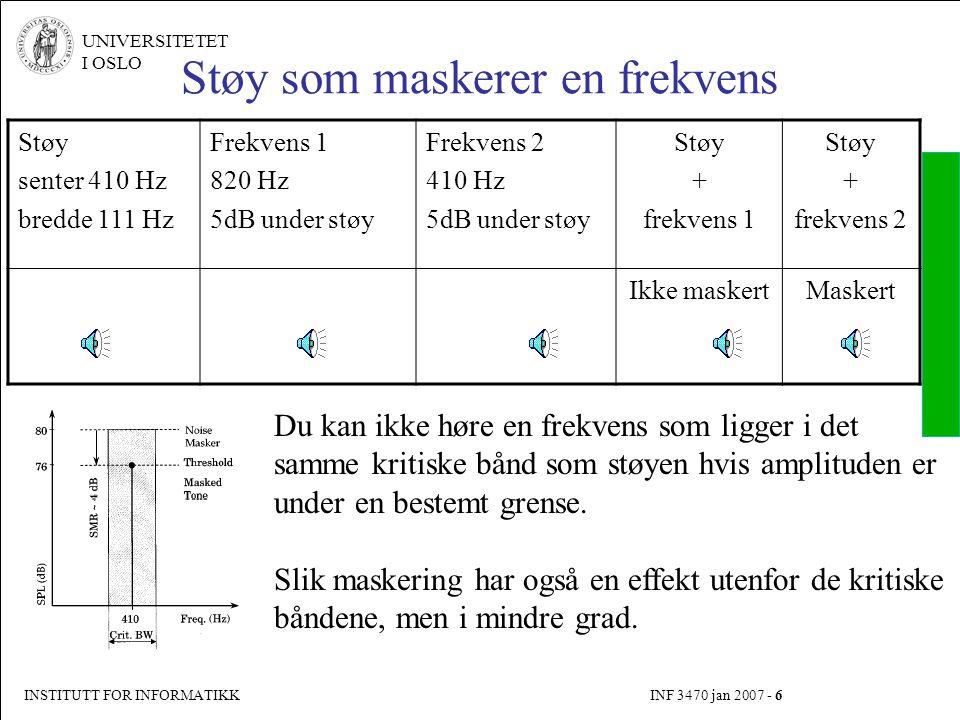 INSTITUTT FOR INFORMATIKK INF 3470 jan 2007 - 6 UNIVERSITETET I OSLO Støy som maskerer en frekvens Støy senter 410 Hz bredde 111 Hz Frekvens 1 820 Hz