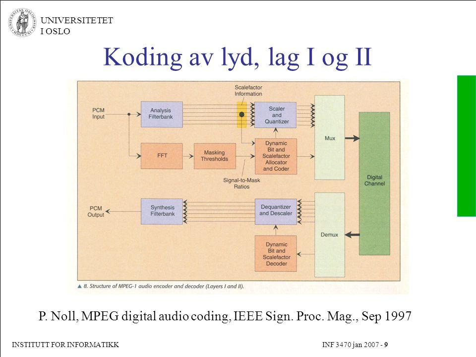INSTITUTT FOR INFORMATIKK INF 3470 jan 2007 - 9 UNIVERSITETET I OSLO Koding av lyd, lag I og II P. Noll, MPEG digital audio coding, IEEE Sign. Proc. M