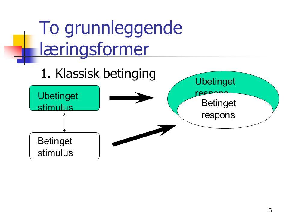 3 To grunnleggende læringsformer 1. Klassisk betinging Ubetinget stimulus Ubetinget respons Betinget stimulus Ubetinget respons Betinget respons