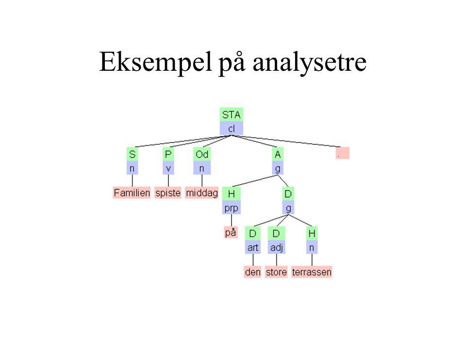 Eksempel på analysetre