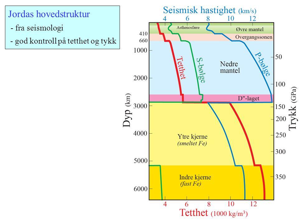Jordas hovedstruktur - fra seismologi - god kontroll på tetthet og tykk