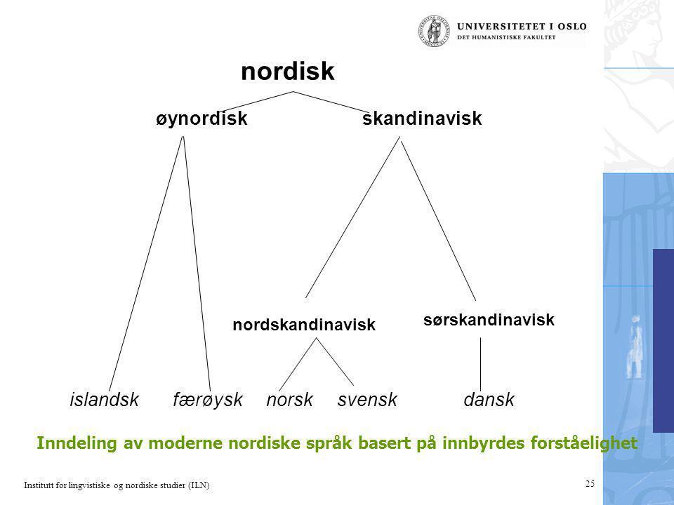 Institutt for lingvistiske og nordiske studier (ILN) 25 nordisk øynordiskskandinavisk islandsk færøysk norsk svensk dansk Inndeling av moderne nordisk