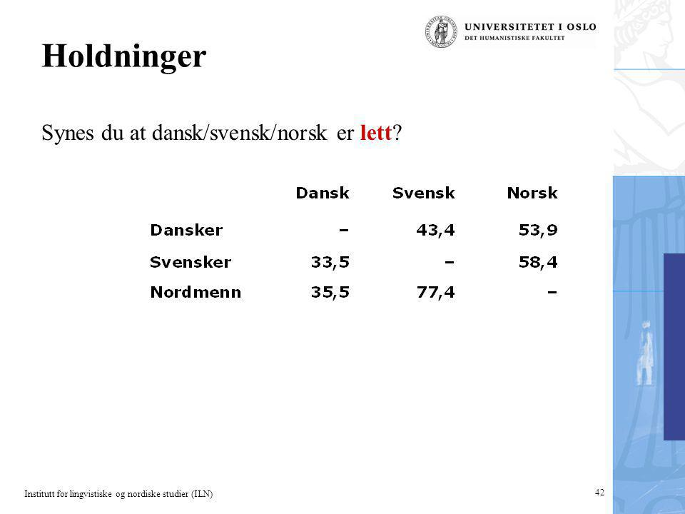 Institutt for lingvistiske og nordiske studier (ILN) 42 Holdninger Synes du at dansk/svensk/norsk er lett?
