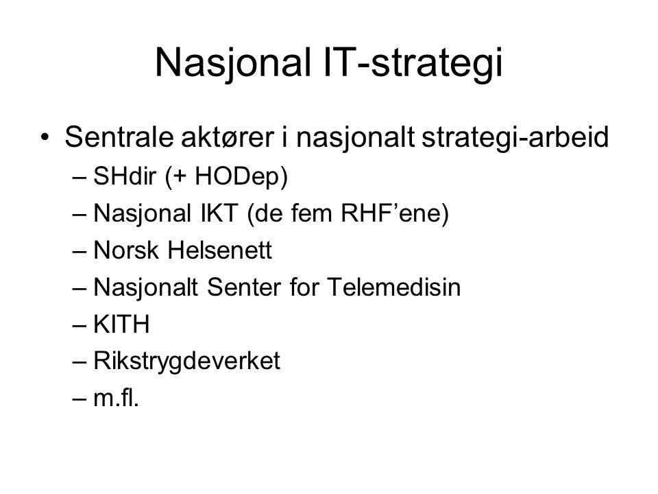 Nasjonal IT-strategi Sentrale aktører i nasjonalt strategi-arbeid –SHdir (+ HODep) –Nasjonal IKT (de fem RHF'ene) –Norsk Helsenett –Nasjonalt Senter for Telemedisin –KITH –Rikstrygdeverket –m.fl.