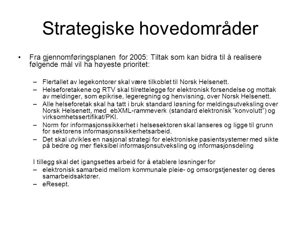 Strategiske hovedområder Fra gjennomføringsplanen for 2005: Tiltak som kan bidra til å realisere følgende mål vil ha høyeste prioritet: –Flertallet av legekontorer skal være tilkoblet til Norsk Helsenett.
