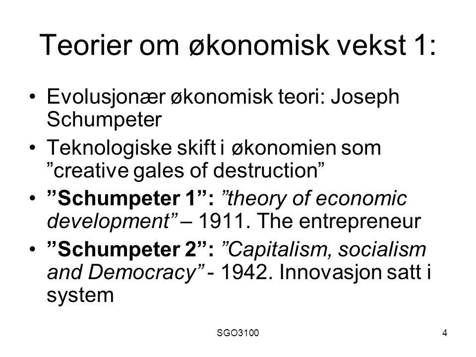 SGO31005 Teorier om økonomisk vekst 2: Nyklassisk økonomisk teori 1: Harrod- Domar-modellen (utviklet på 1930-tallet).