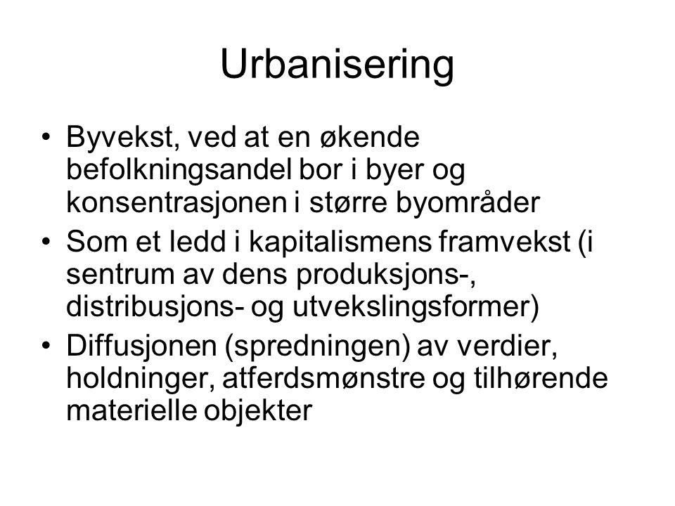 Urbanisering Byvekst, ved at en økende befolkningsandel bor i byer og konsentrasjonen i større byområder Som et ledd i kapitalismens framvekst (i sent