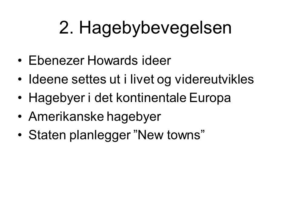 2. Hagebybevegelsen Ebenezer Howards ideer Ideene settes ut i livet og videreutvikles Hagebyer i det kontinentale Europa Amerikanske hagebyer Staten p