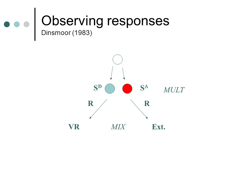 Free-operant reinforcer posttest Response: Ball into basket Response: Ball into wall Intrinsic 14 Praise Sweets 20 Intrinsic 48 Nod & smile 81 47Sweets