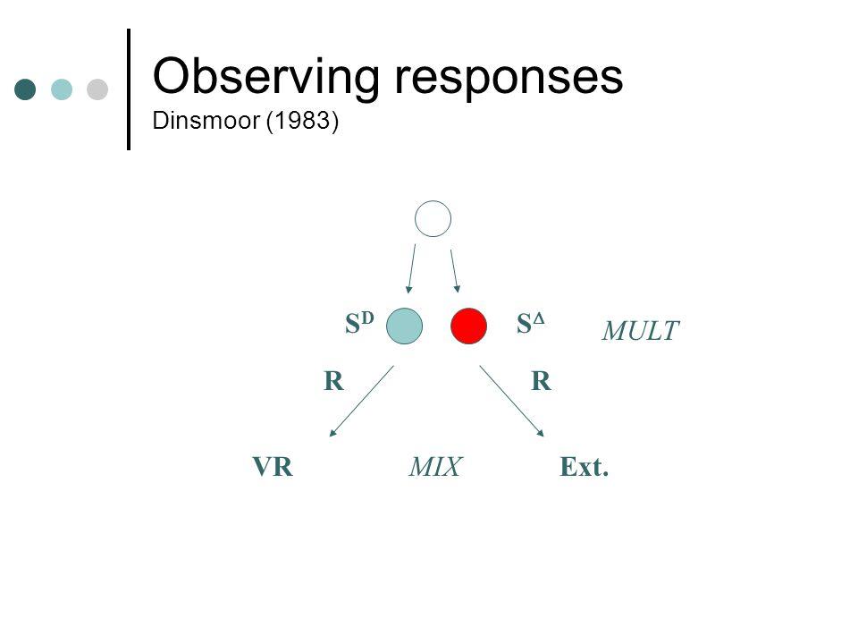 Observing responses Dinsmoor (1983) VRExt. SDSD SS RR MIX MULT