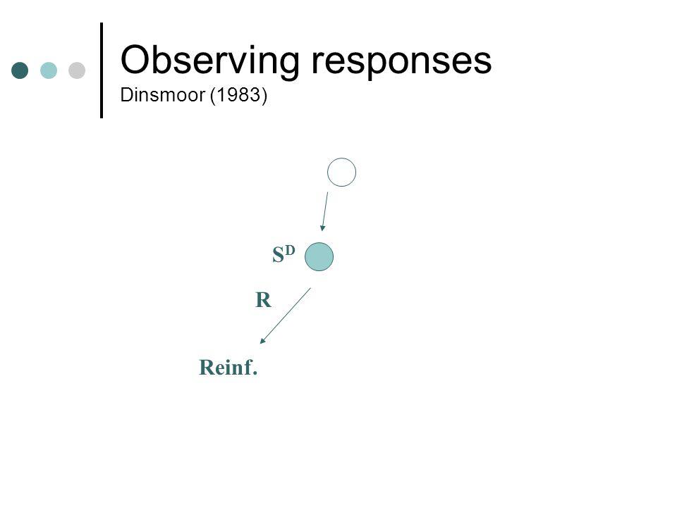 Observing responses Dinsmoor (1983) Reinf. SDSD R