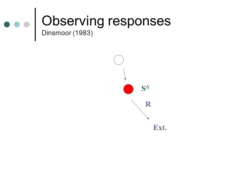 Observing responses Dinsmoor (1983) Ext. SS R