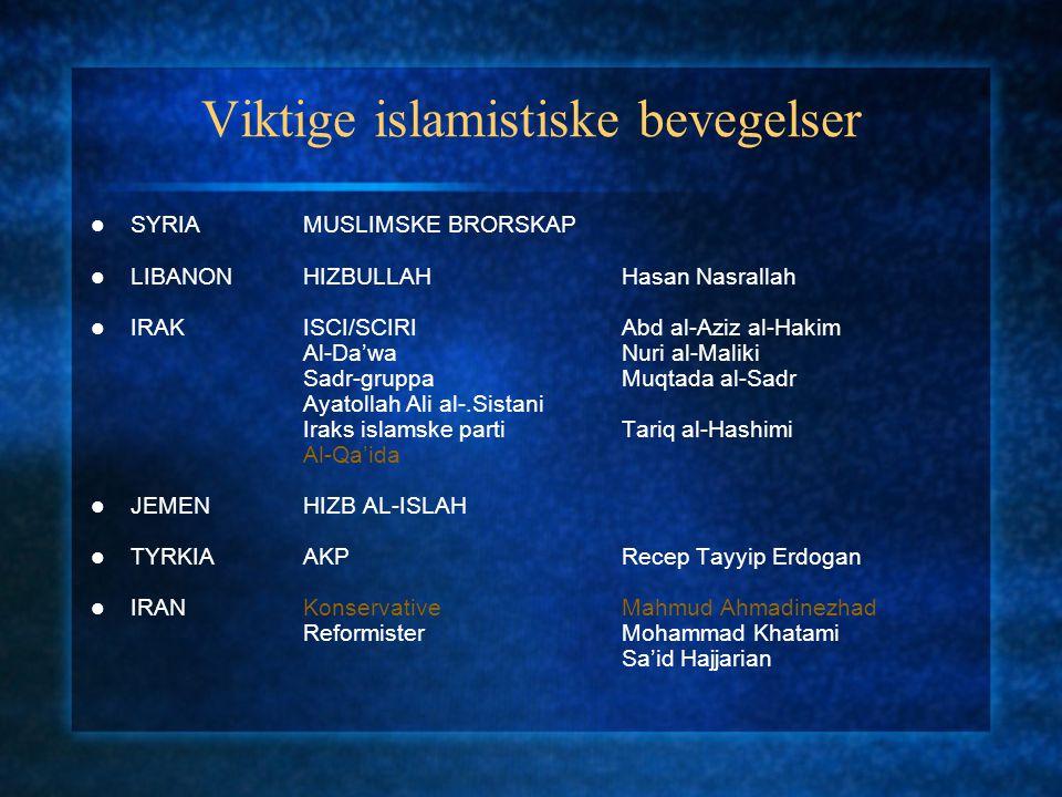 Viktige islamistiske bevegelser SYRIAMUSLIMSKE BRORSKAP LIBANONHIZBULLAHHasan Nasrallah IRAKISCI/SCIRIAbd al-Aziz al-Hakim Al-Da'waNuri al-Maliki Sadr