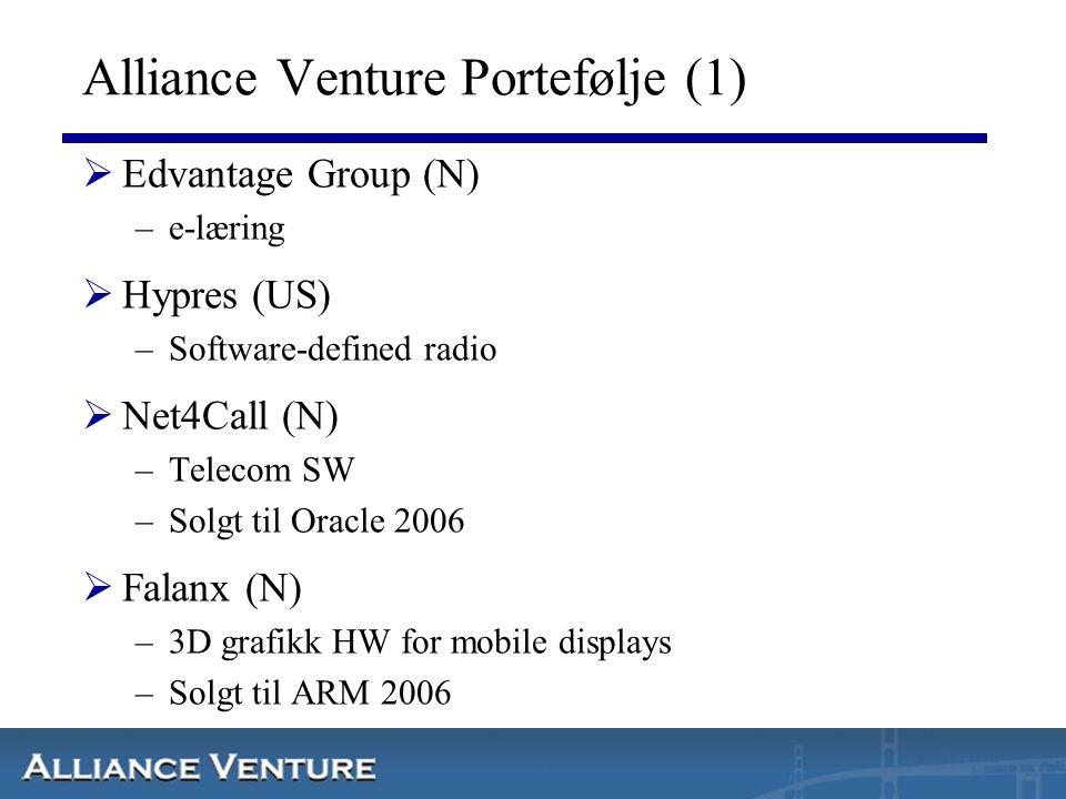 Alliance Venture Portefølje (1)  Edvantage Group (N) –e-læring  Hypres (US) –Software-defined radio  Net4Call (N) –Telecom SW –Solgt til Oracle 200