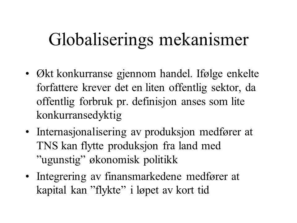 Globaliserings mekanismer Økt konkurranse gjennom handel.