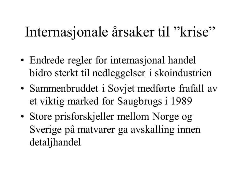 Internasjonale årsaker til krise Endrede regler for internasjonal handel bidro sterkt til nedleggelser i skoindustrien Sammenbruddet i Sovjet medførte frafall av et viktig marked for Saugbrugs i 1989 Store prisforskjeller mellom Norge og Sverige på matvarer ga avskalling innen detaljhandel
