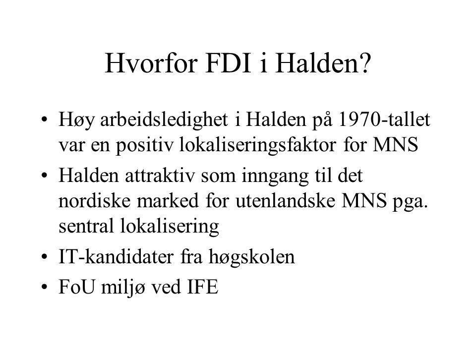 Hvorfor FDI i Halden.