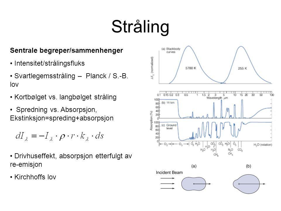 Stråling Sentrale begreper/sammenhenger Intensitet/strålingsfluks Svartlegemsstråling – Planck / S.-B. lov Kortbølget vs. langbølget stråling Sprednin