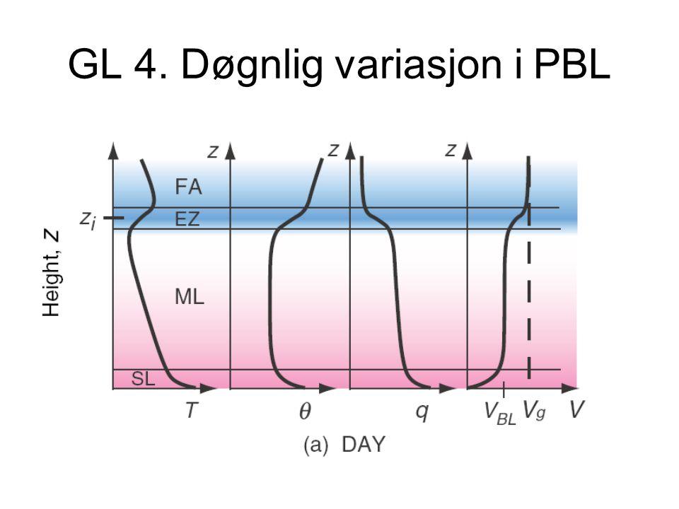 GL 4. Døgnlig variasjon i PBL