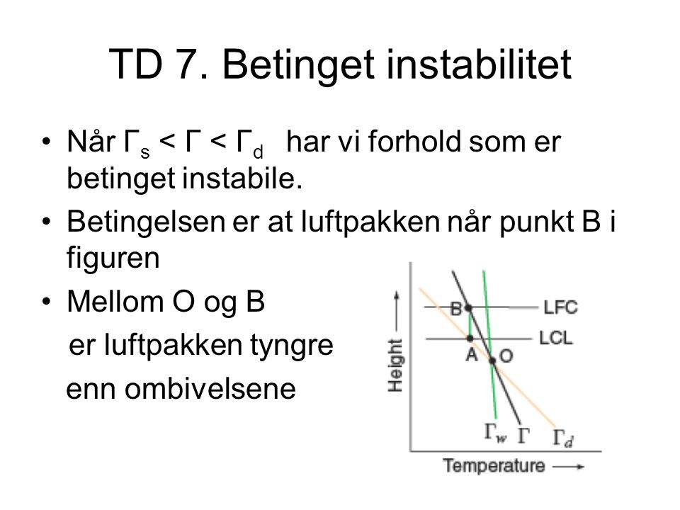TD 7. Betinget instabilitet Når Γ s < Γ < Γ d har vi forhold som er betinget instabile. Betingelsen er at luftpakken når punkt B i figuren Mellom O og