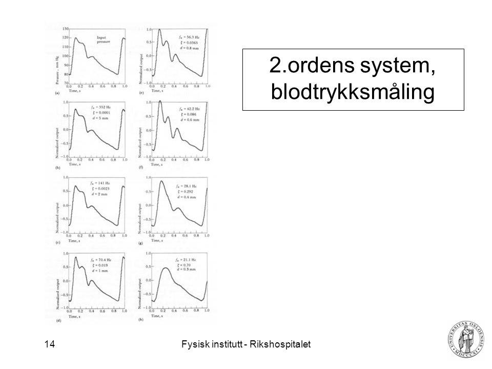 Fysisk institutt - Rikshospitalet 15 Suppleringsbilder for Webster kap. 3