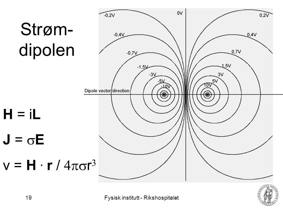 Fysisk institutt - Rikshospitalet 19 Strøm- dipolen H = iL J =  E v = H. r /  r 