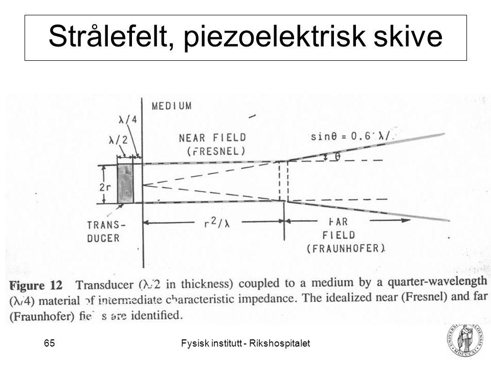 Fysisk institutt - Rikshospitalet 65 Strålefelt, piezoelektrisk skive