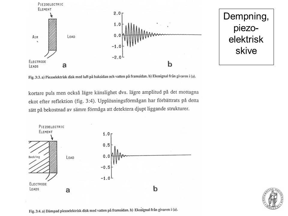 Fysisk institutt - Rikshospitalet 67 Dempning, piezo- elektrisk skive