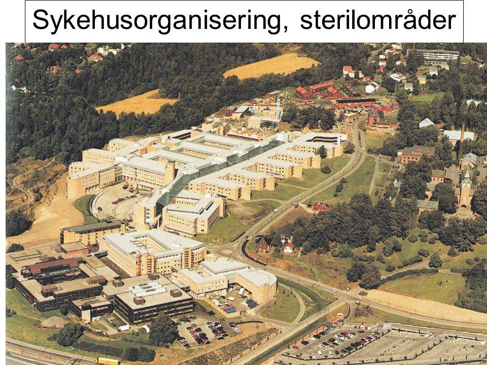 Fysisk institutt - Rikshospitalet 74 Sykehusorganisering, sterilområder